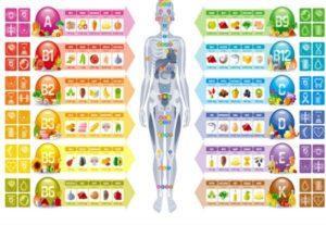 сбросить вес во время беременности